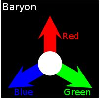 Bai-7-Cac-chu-linh-quarks-Mot-cuoc-gap-go-thu-vi-4.jpg