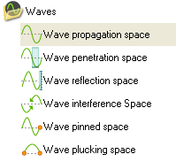 Tập tin:Waves.png