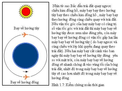 Chenh-lech-dong-ho-tren-2-may-bay.png