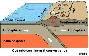 Tập tin:Cascadia subduction.jpg