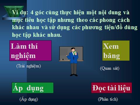 Day-hoc-theo-goc-3.png