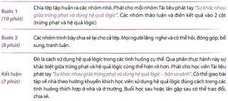 Tập tin:Phuong-phap-ky-luat-tich-cuc-c4.1-9.jpg