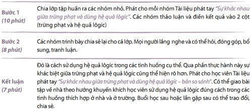 Phuong-phap-ky-luat-tich-cuc-c4.1-9.jpg