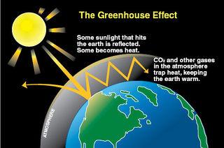 Tập tin:Greenhouseeffect2.jpg