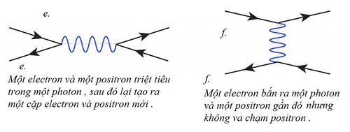 Bai-1-So-do-Feynman-14.jpg