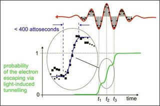 Tập tin:Electron2.jpg