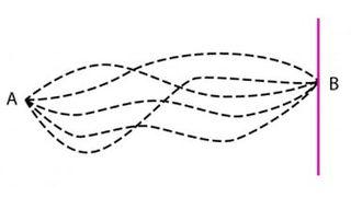 Tập tin:Bai-2-Nhieu-so-do-Feynman-hon-nua-3.jpg