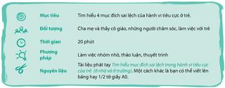 Tập tin:Phuong-phap-ky-luat-tich-cuc-c1.3-3.png