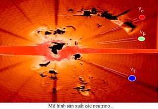 Tập tin:Bai-5-Cac-chang-ngu-lam-Neutrinos-3.png