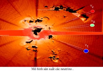 Bai-5-Cac-chang-ngu-lam-Neutrinos-3.png