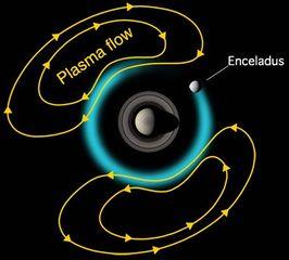 Tập tin:Enceladus.jpg