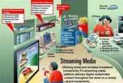 Streaming media.jpg