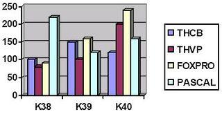 Tập tin:Graph chart.JPG