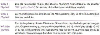 Tập tin:Phuong-phap-ky-luat-tich-cuc-c4.2-9.jpg
