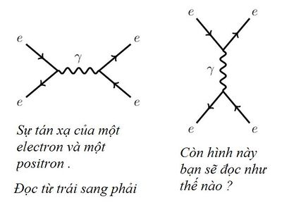Bai-2-Nhieu-so-do-Feynman-hon-nua-2.jpg
