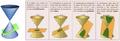 Hình thu nhỏ của phiên bản vào lúc 21:01, 19/4/2014