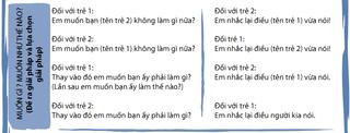 Tập tin:Phuong-phap-ky-luat-tich-cuc-c5.4-5.png