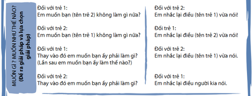 Phuong-phap-ky-luat-tich-cuc-c5.4-5.png