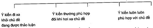 Phuong-phap-va-ki-thuat-danh-gia-ket-qua-hoc-tap-tren-lop-4.png