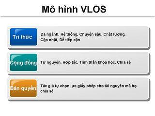 Tập tin:Wiki vlos7.JPG