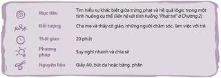 Tập tin:Phuong-phap-ky-luat-tich-cuc-c4.1-6.jpg