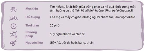 Phuong-phap-ky-luat-tich-cuc-c4.1-6.jpg