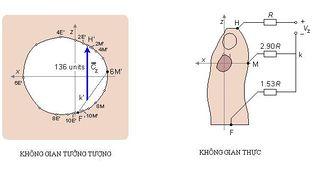 Tập tin:Fig.16.9.JPG