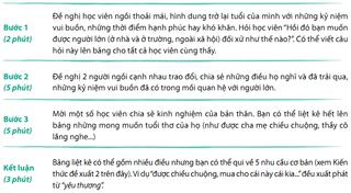 Tập tin:Phuong-phap-ky-luat-tich-cuc-c1.2-4.png