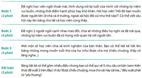 Phuong-phap-ky-luat-tich-cuc-c1.2-4.png