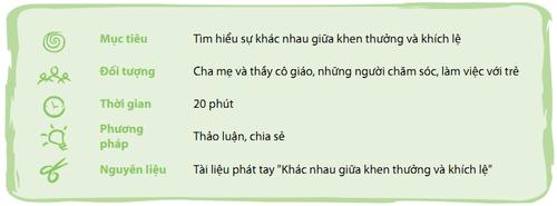 Phuong-phap-ky-luat-tich-cuc-c6.3-2.png