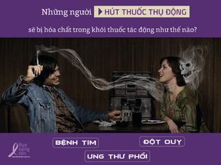 Tập tin:Hut-thuoc-thu-dong-nguoi-lon.png