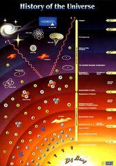 Tập tin:Bai-5-Cac-chang-ngu-lam-Neutrinos-4.jpg