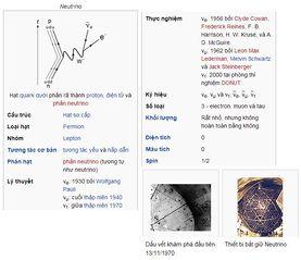 Tập tin:Bai-5-Cac-chang-ngu-lam-Neutrinos-8.jpg