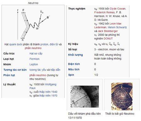 Bai-5-Cac-chang-ngu-lam-Neutrinos-8.jpg