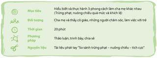 Tập tin:Phuong-phap-ky-luat-tich-cuc-c6.4-12.png
