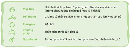 Phuong-phap-ky-luat-tich-cuc-c6.4-12.png