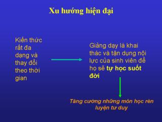 Tập tin:Quan diem cu vs moi ve phuong phap day hoc14.PNG