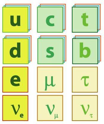 Bai-10-Nhung-hieu-biet-duoc-biet-den-ve-Mo-hinh-Chuan-4.jpg