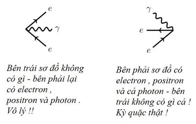 Bai-2-Nhieu-so-do-Feynman-hon-nua-4.jpg