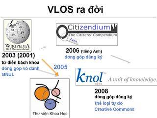 Tập tin:Wiki vlos4.JPG
