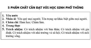 Tập tin:Chuong-trinh-giao-duc-pho-thong-bieu-hien-pham-chat-cua-hoc-sinh.png