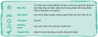 Tập tin:Phuong-phap-ky-luat-tich-cuc-c1.2-5.png