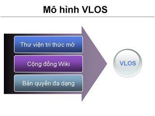 Tập tin:Wiki vlos6.JPG