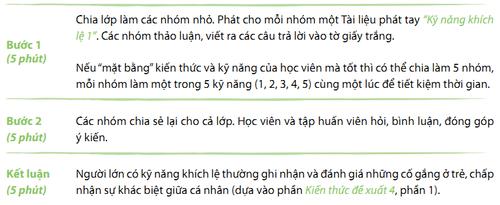 Phuong-phap-ky-luat-tich-cuc-c6.4-5.png
