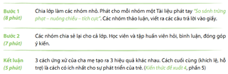 Tập tin:Phuong-phap-ky-luat-tich-cuc-c6.4-13.png