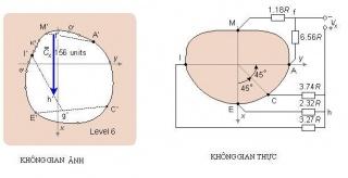 Tập tin:Fig.16.10edit.JPG