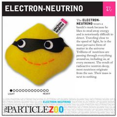Tập tin:Bai-5-Cac-chang-ngu-lam-Neutrinos-1.jpg