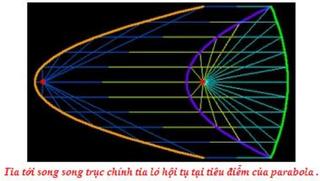 Tập tin:Danh-muc-va-lich-su-cac-duong-cong-Phan-4-Tu-Ka-den-Pa-18.png
