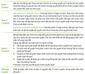 Tập tin:Phuong-phap-ky-luat-tich-cuc-c3.1-4.png
