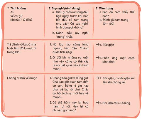 Tham-khao-con-tuc-gian.png